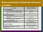 remeasurement of financial statement accounts