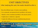 unit objectives