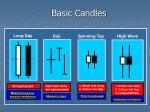 basic candles
