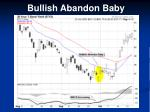 bullish abandon baby