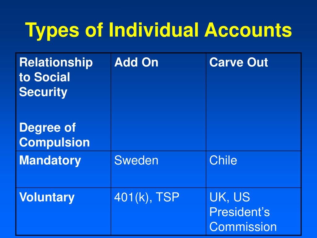Types of Individual Accounts