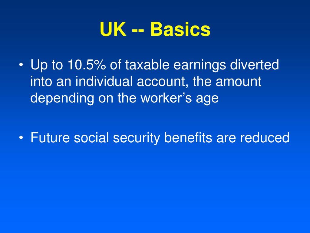 UK -- Basics
