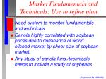 market fundamentals and technicals use to refine plan