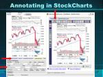 annotating in stockcharts