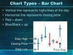 chart types bar chart