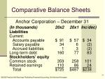 comparative balance sheets15