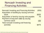 noncash investing and financing activities37