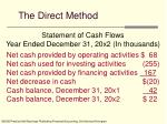 the direct method42