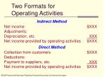 two formats for operating activities9