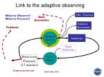 link to the adaptive observing