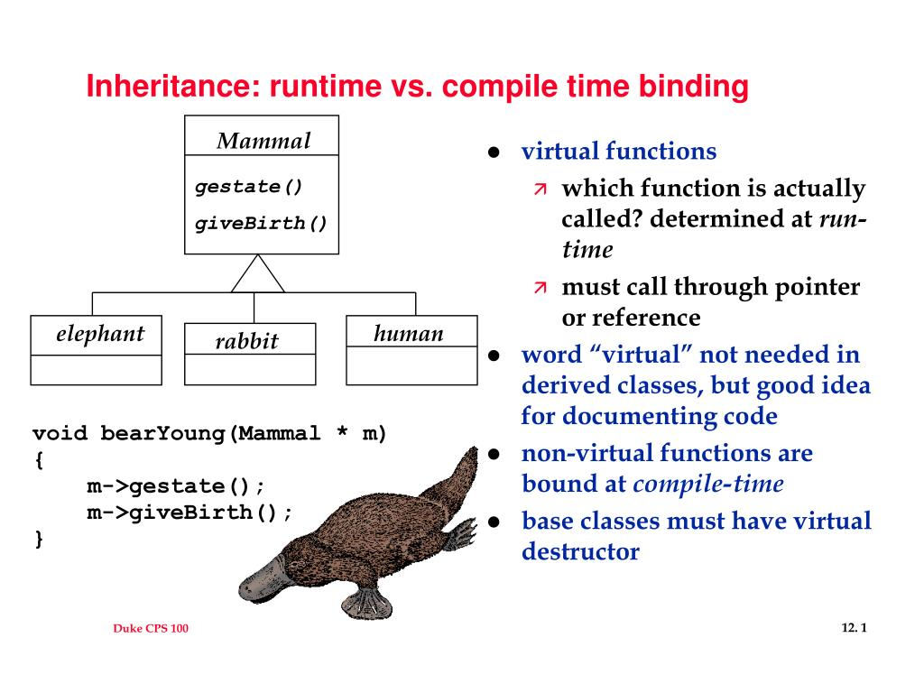 inheritance runtime vs compile time binding l.