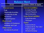 balance sheet12