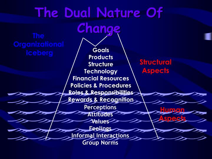 The Dual Nature Of Change