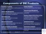 components of dm products