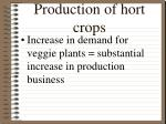 production of hort crops23