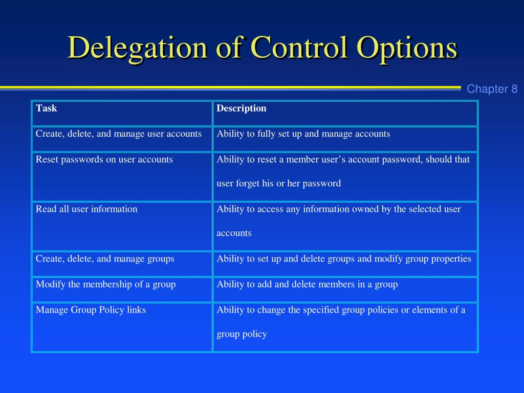 Delegation of Control Options