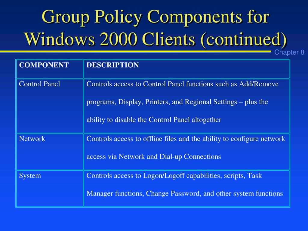 Group Policy Components for Windows 2000 Clients (continued)