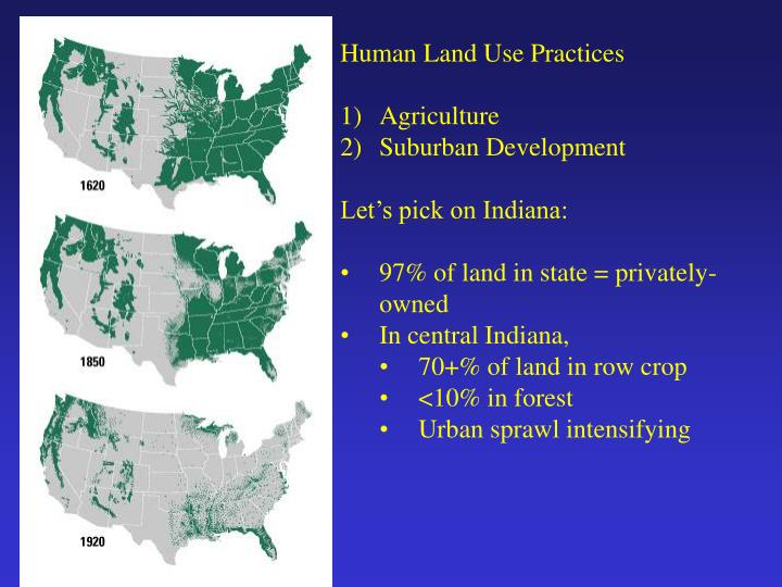 Human Land Use Practices