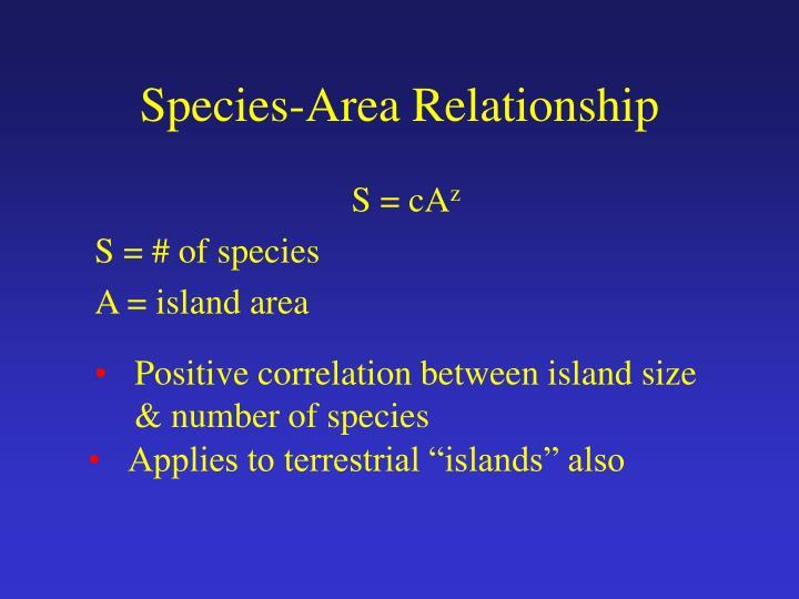 Species-Area Relationship