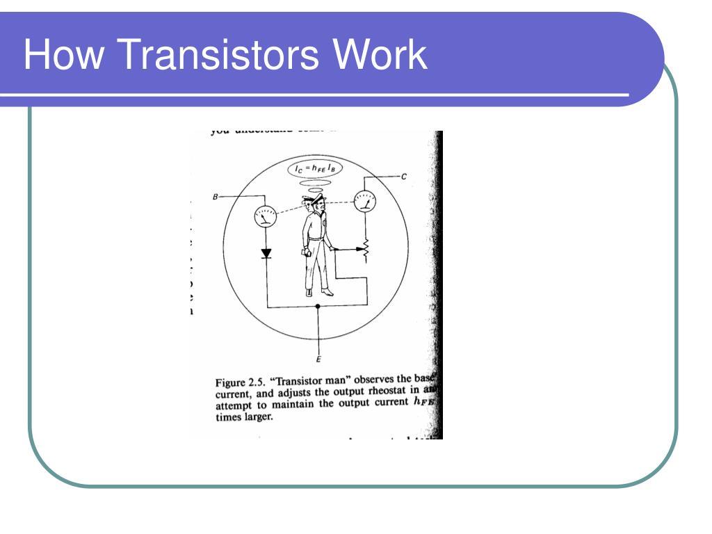 How Transistors Work