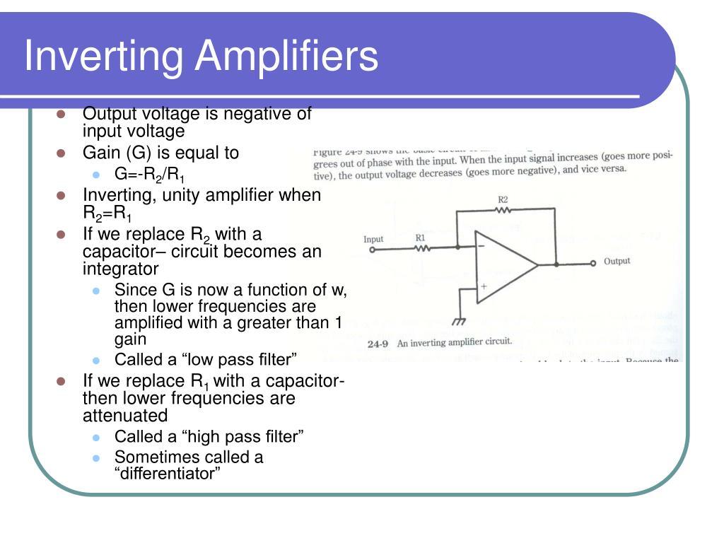 Output voltage is negative of input voltage