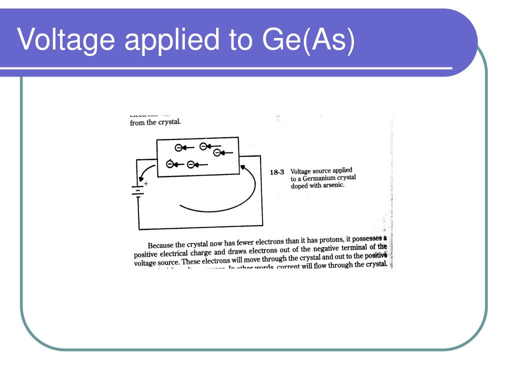 Voltage applied to Ge(As)