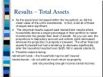 results total assets
