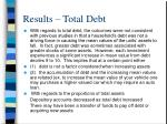 results total debt