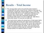 results total income