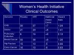 women s health initiative clinical outcomes