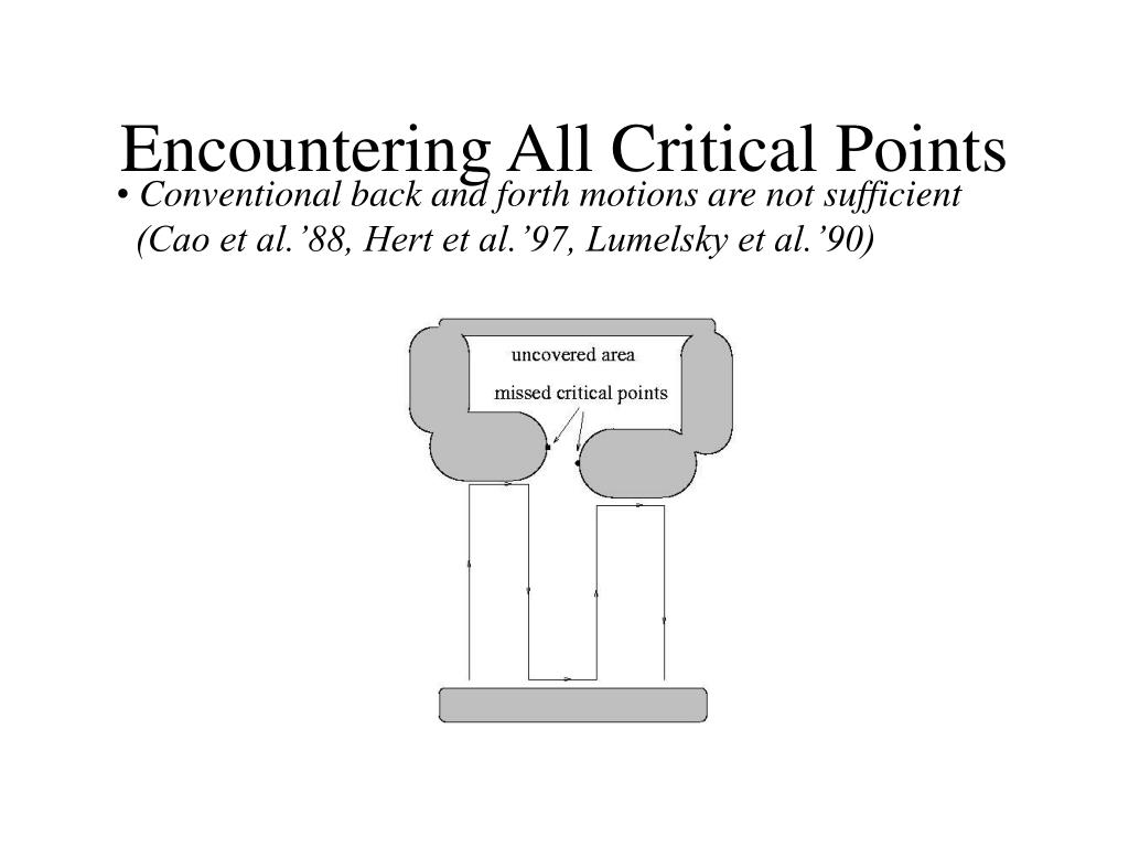 Encountering All Critical Points