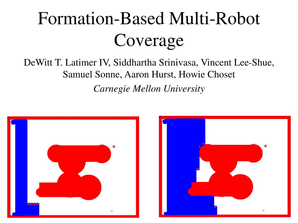 Formation-Based Multi-Robot Coverage