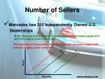number of sellers