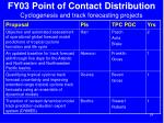 fy03 point of contact distribution cyclogenesis and track forecasting projects
