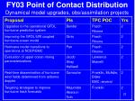 fy03 point of contact distribution dynamical model upgrades obs assimilation projects