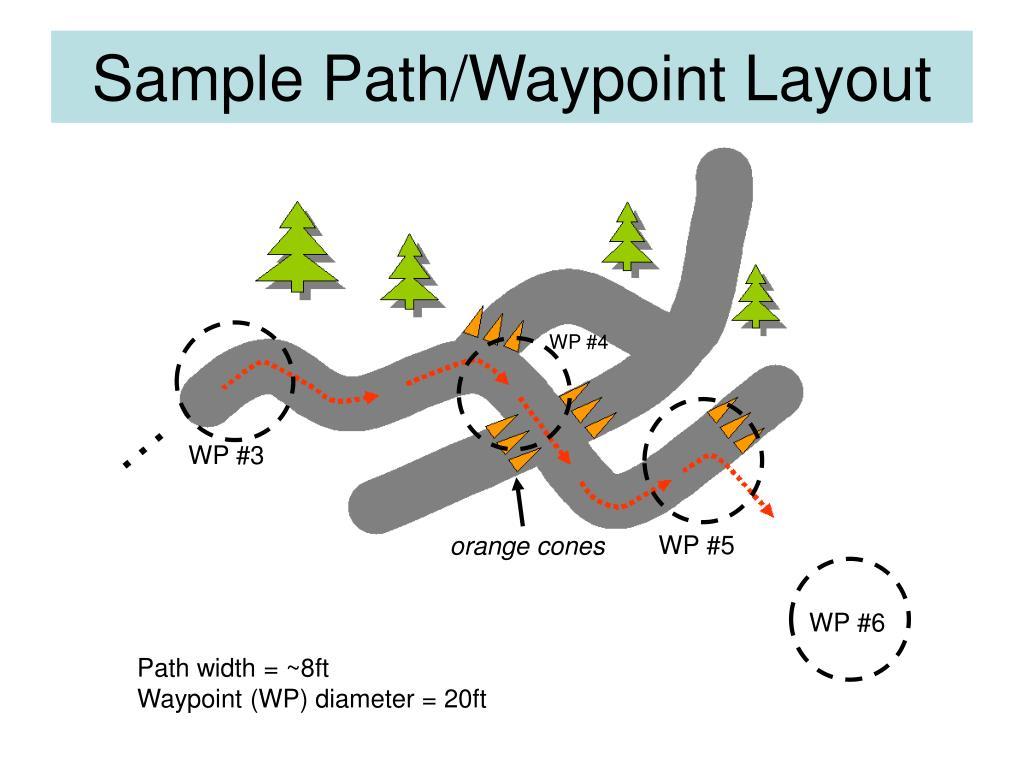 Sample Path/Waypoint Layout