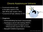 chronic autoimmune urticaria