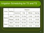 irrigation scheduling for t2 and t3