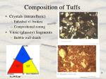 composition of tuffs
