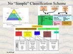 no simple classification scheme