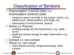 classification of sensors