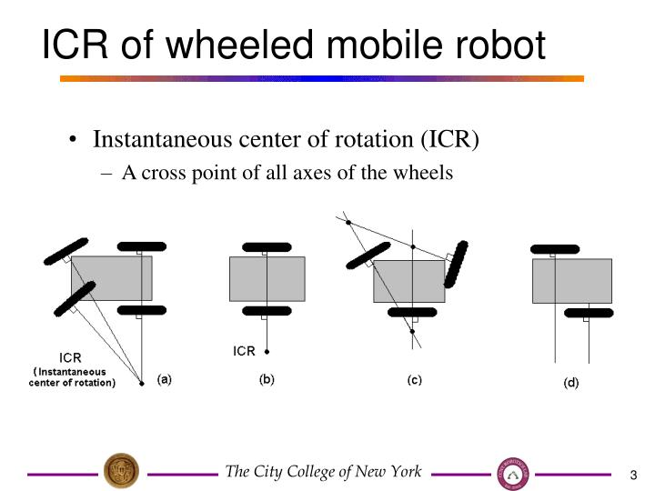 Icr of wheeled mobile robot