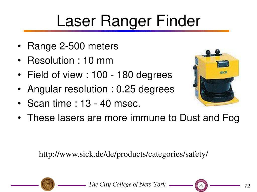 Laser Ranger Finder