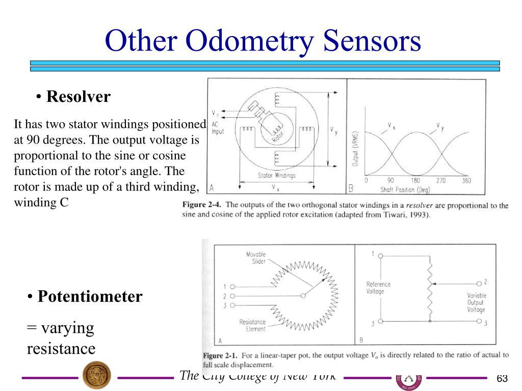 Other Odometry Sensors