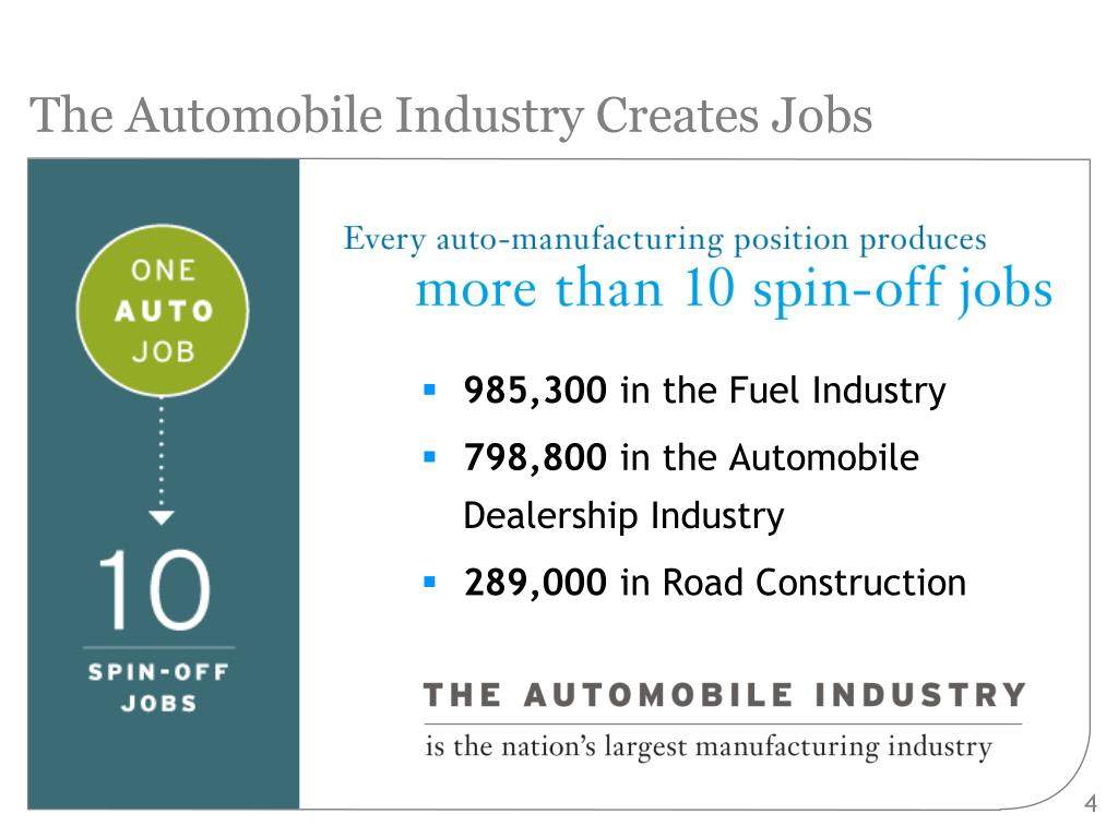 The Automobile Industry Creates Jobs