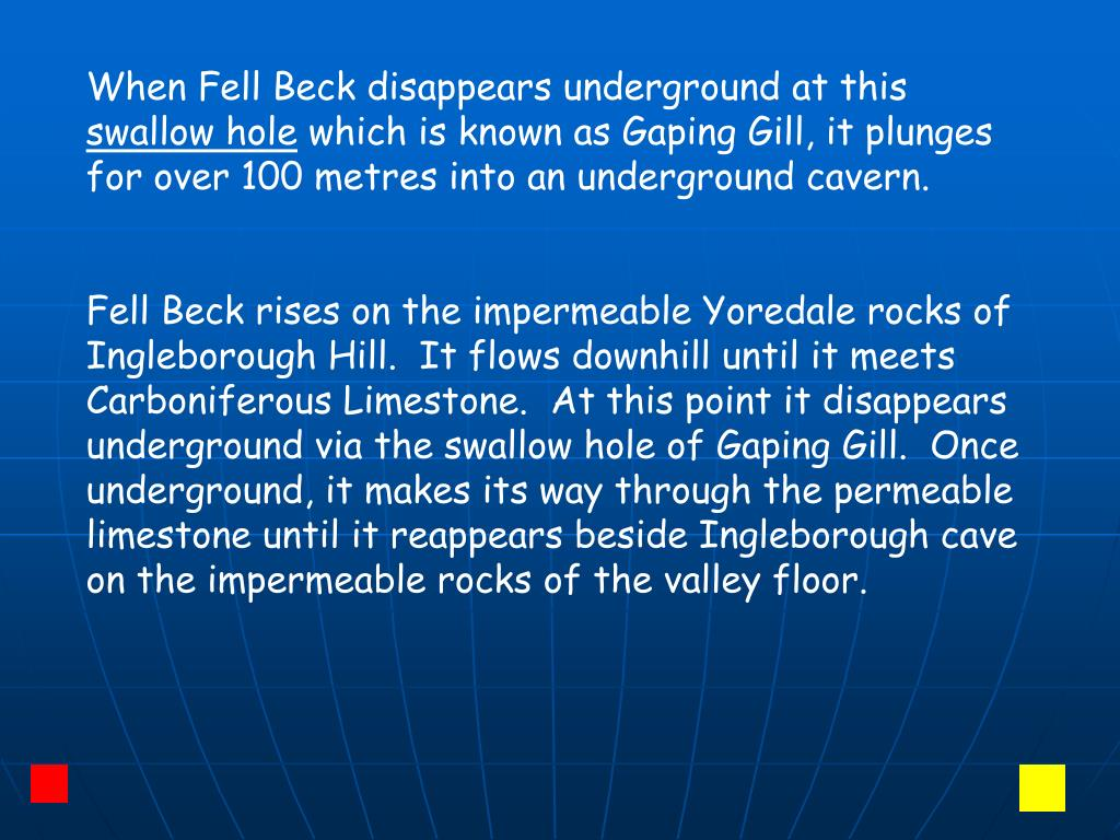 When Fell Beck disappears underground at this