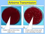 airborne transmission25