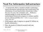 need for informatics infrastructure