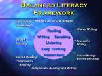 balanced literacy framework