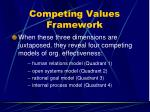 competing values framework35